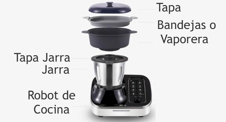 Partes del robot de cocina Ocooker de Xiaomi